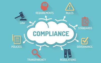 ISO14001: Business Need to Understand Their Compliance Obligations. Does Yours?